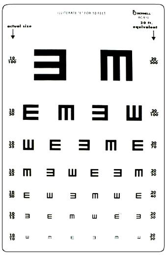 Tumbling E Test Charts