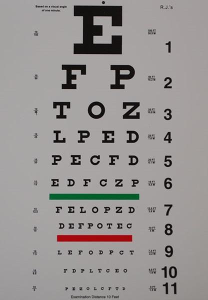 Snellen Eye Charts