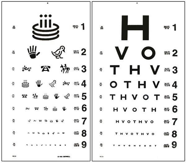 Eye Charts Visual Tests