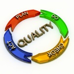 Quality Management Software
