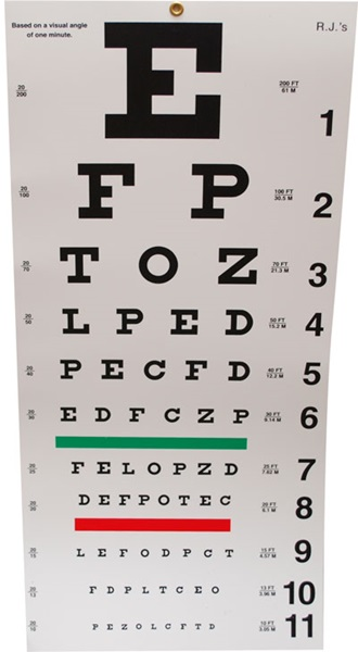 Eye Charts Visual Tests