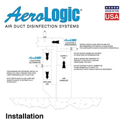 AeroLogic® UV Air Duct Disinfection Units - One Lamp AERO