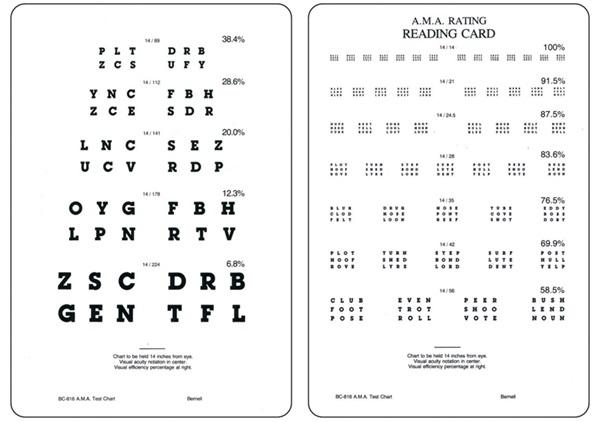 Eye Charts & Visual Tests