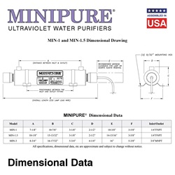 MINIPURE® UV Water Purifiers 1–1.5 Dimensional Data
