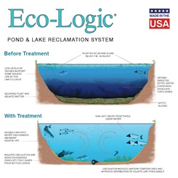 Eco-Logic® Pond and Lake Reclamation Systems (Lamp Included)