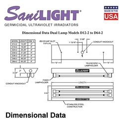 Sanilight 2-Lamp Dimensional Data