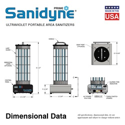 Sanidyne Prime dimensional data