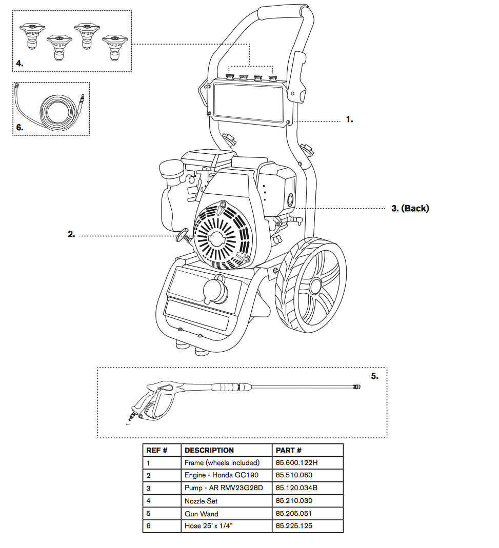 BE Power Equipment - 190cc 3100 PSI