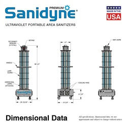 Sanidyne Premium Dimensional Data