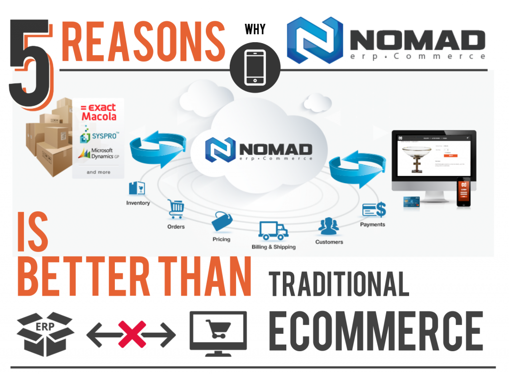 5 Reasons Nomad is Better Than Traditional eCommerce