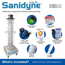 What's Included - Sanidyne Plus