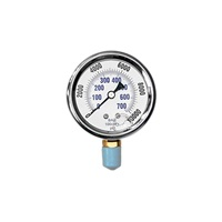 MTM Hydro 5,000 PSI Bottom Mount Pressure Gauge