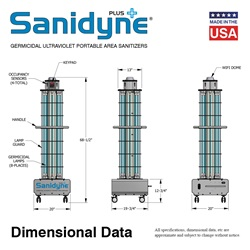 Sanidyne Plus Dimensional Data