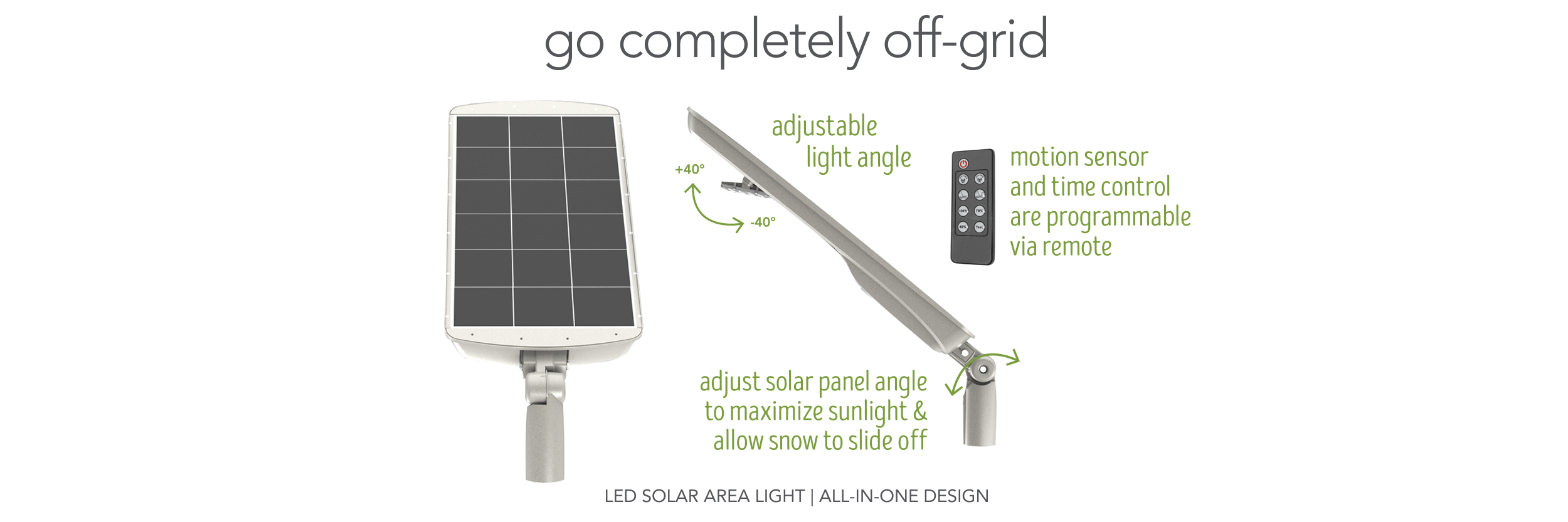 Led Transforming Light Efficient Design For Hid Retrofit Lamps