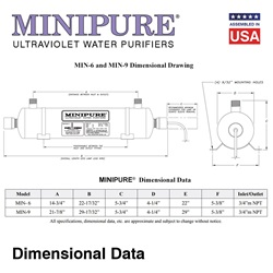 MINIPURE® UV Water Purifiers 6 - 9 Dimensional Data