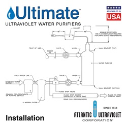 Ultimate - Installation