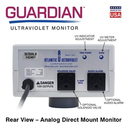 Rear view - Analog Direct Mount Monitor