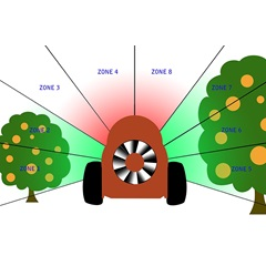 Illustration of CC-Eye system spraying in orchard