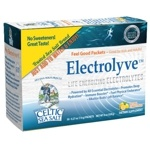 Electrolyte Products