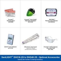 SaniLIGHT High Output Optional Accessories