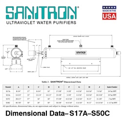 Sanitron Dimensional Data S17A–S50C