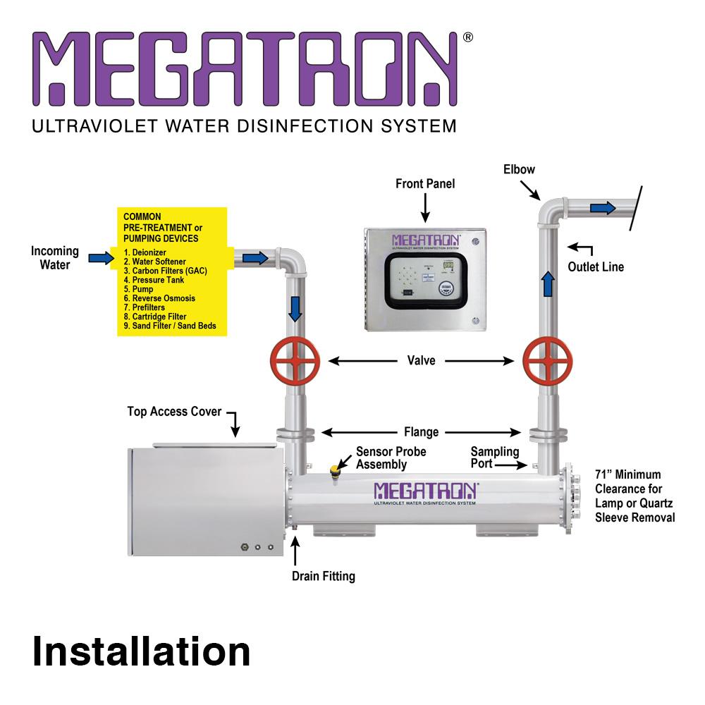 4 lamp ballast wiring diagram centium philips electronic
