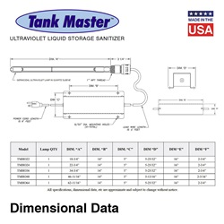 Tank Master™ UV Tank Storage Sanitizers - High Output Lamp Units (Lamp Included)