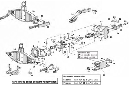 Powerblast Sprayer Diagram Parts Lists