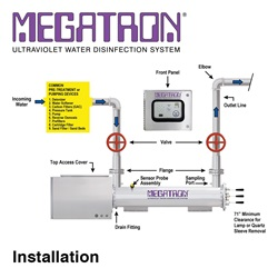 Megatron Installation - Manual Wiper System