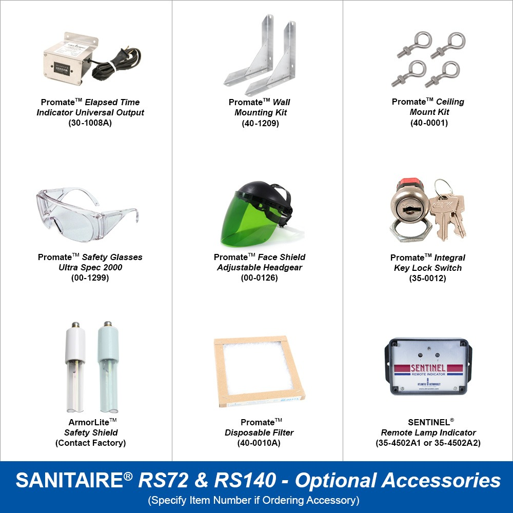 Sanitaire RS72 RSA760 UV Room Air Sanitizers - BuyUltraviolet