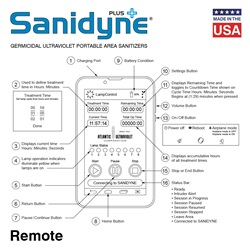 Sanidyne Plus Remote Controller