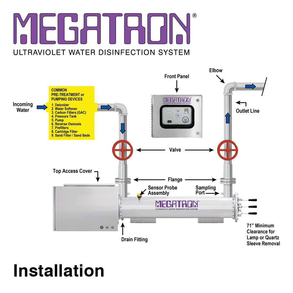 Megatron Uv Water Disinfection With Manual Wiper System
