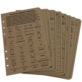 Tactical Reference Card Set