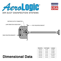 AeroLogic® UV Air Duct Commercial Disinfection Models - Four Lamp High Output